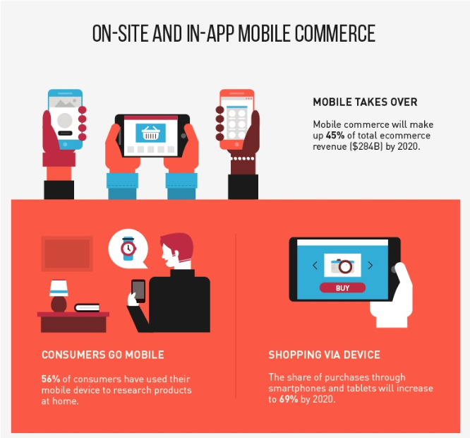 Mobile Commerce Subscriptionly.net