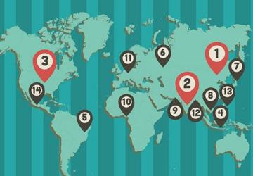Mobilmarkt 2015: Die Vernetzung der Welt